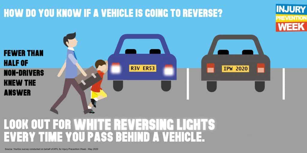 APIL Injury Prevention Reverse lights graphic